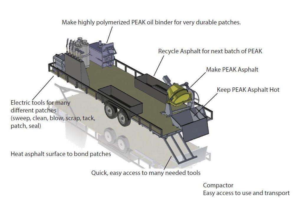 PEAK Mobile Patcher